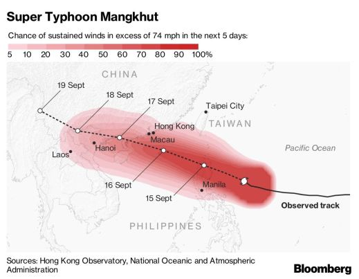 BC-el-super-tifon-mangkhut-causara-caos-al-golpear-asia-manana-Al.jpg