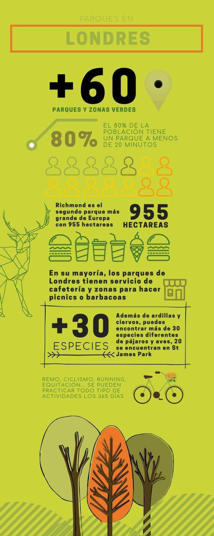 infografiaparqueslondres